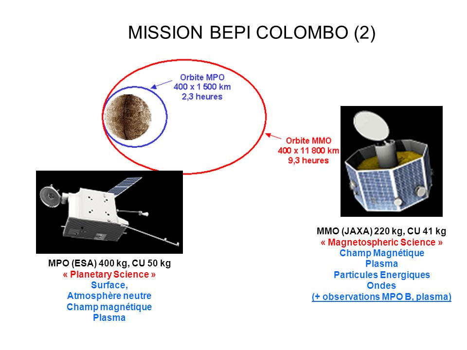 MISSION BEPI COLOMBO (2)