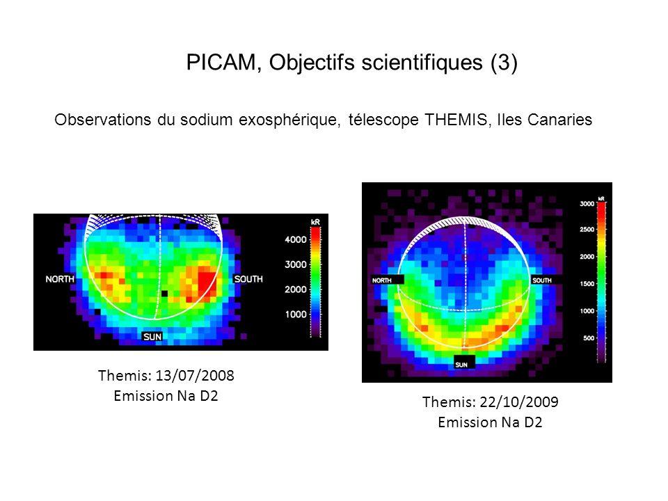 PICAM, Objectifs scientifiques (3)