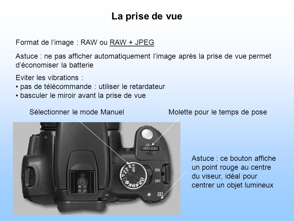 La prise de vue Format de l'image : RAW ou RAW + JPEG
