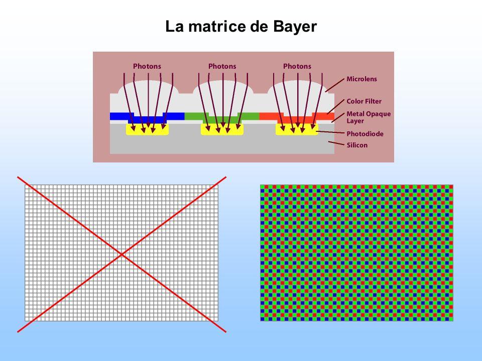 La matrice de Bayer Capteur sensible à toutes les couleurs du visible (même un peu plus) !