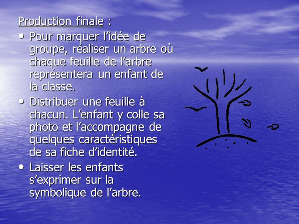 Production finale : Pour marquer l'idée de groupe, réaliser un arbre où chaque feuille de l'arbre représentera un enfant de la classe.