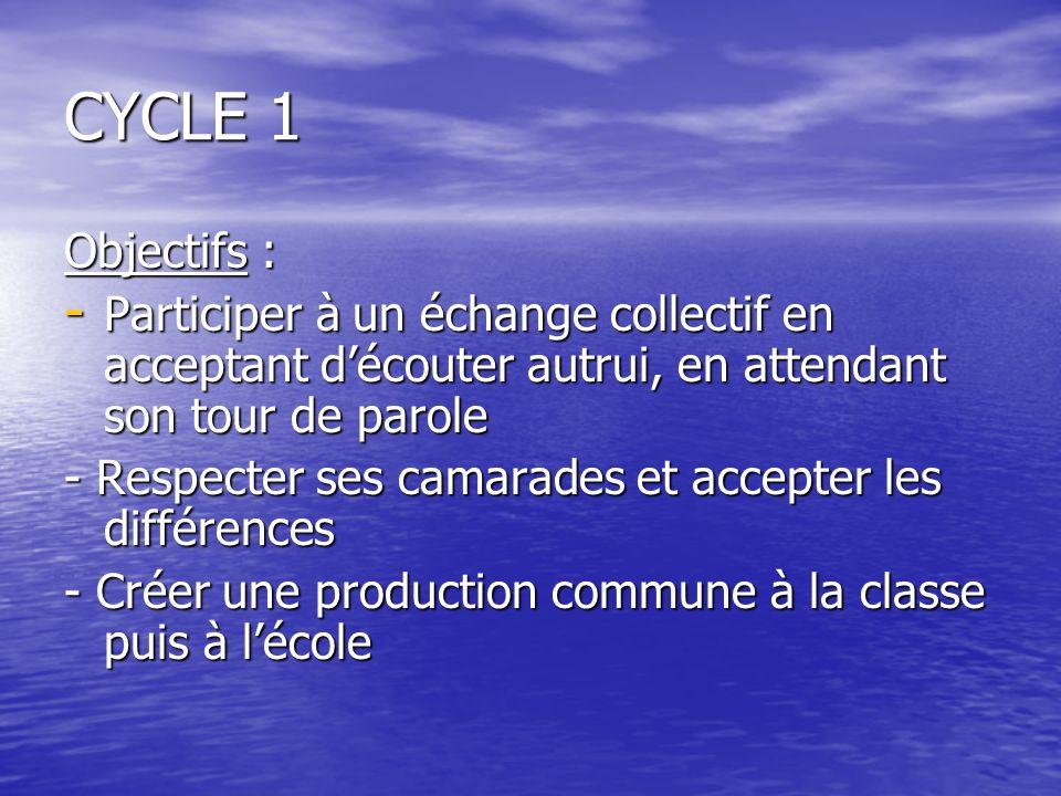 CYCLE 1 Objectifs : Participer à un échange collectif en acceptant d'écouter autrui, en attendant son tour de parole.