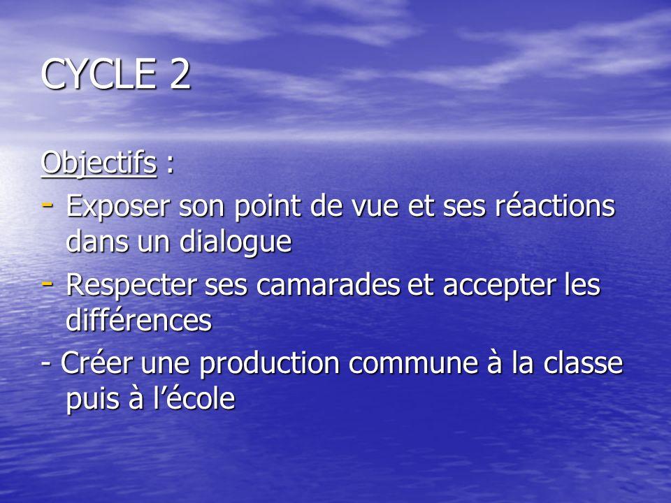 CYCLE 2 Objectifs : Exposer son point de vue et ses réactions dans un dialogue. Respecter ses camarades et accepter les différences.