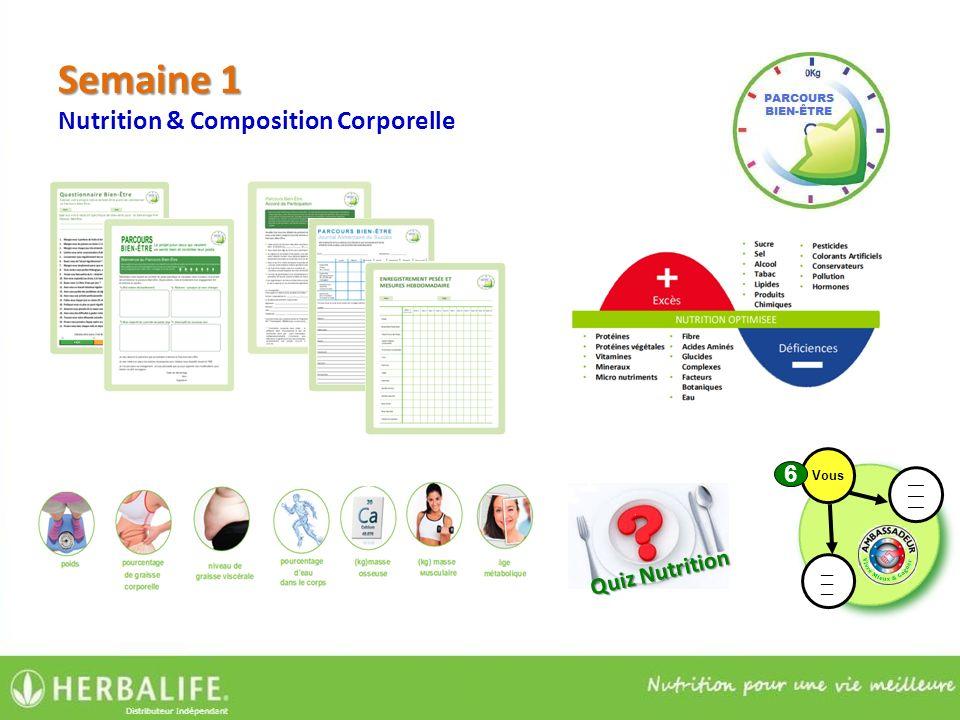 Semaine 1 Nutrition & Composition Corporelle Vivre Mieux & Gagner 6