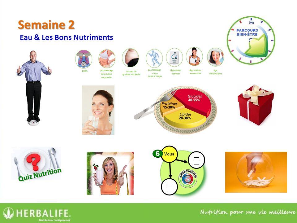Semaine 2 Eau & Les Bons Nutriments Vivre Mieux & Gagner 6