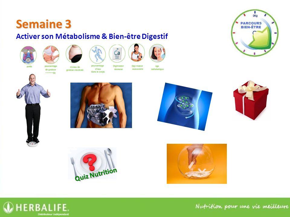 Semaine 3 Activer son Métabolisme & Bien-être Digestif Quiz Nutrition