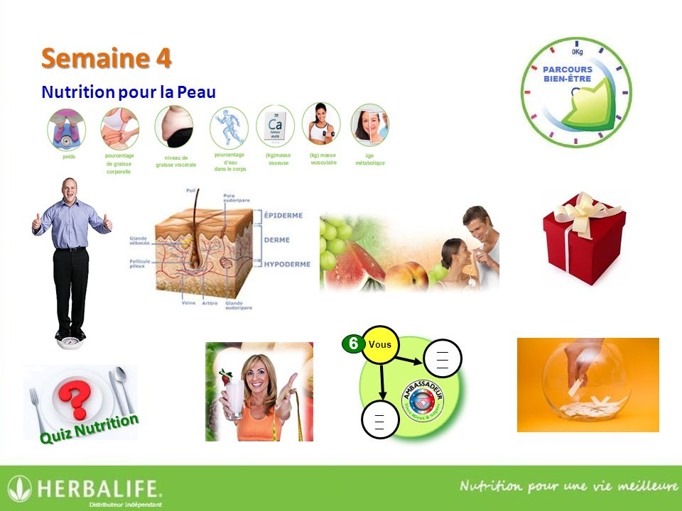 Semaine 4 Nutrition pour la Peau Vivre Mieux & Gagner 6 Quiz Nutrition
