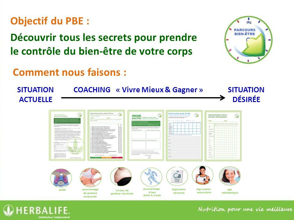 Objectif du PBE : Découvrir tous les secrets pour prendre le contrôle du bien-être de votre corps. Comment nous faisons :