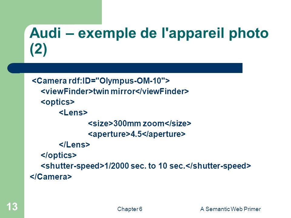 Audi – exemple de l appareil photo (2)