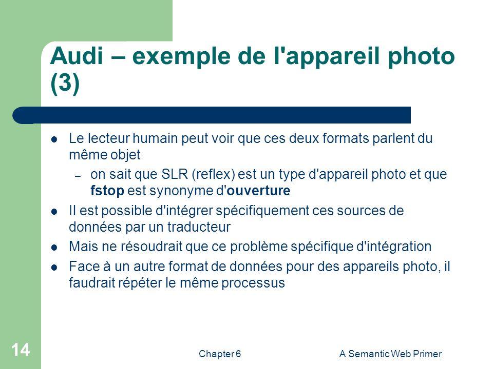 Audi – exemple de l appareil photo (3)