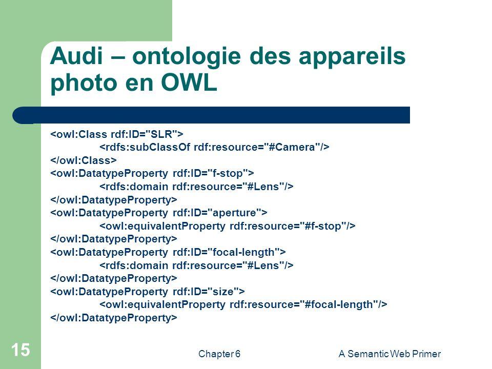 Audi – ontologie des appareils photo en OWL