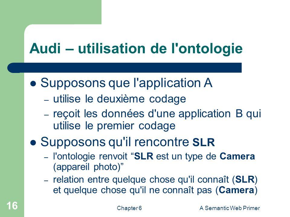 Audi – utilisation de l ontologie
