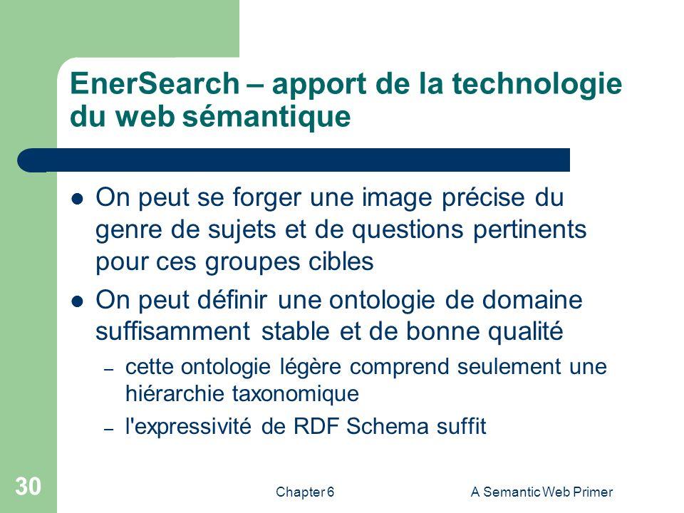 EnerSearch – apport de la technologie du web sémantique