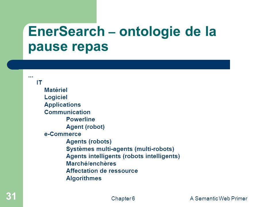 EnerSearch – ontologie de la pause repas