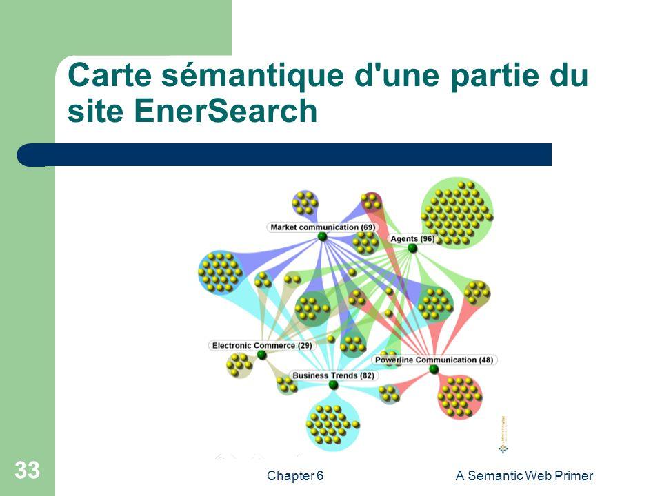 Carte sémantique d une partie du site EnerSearch