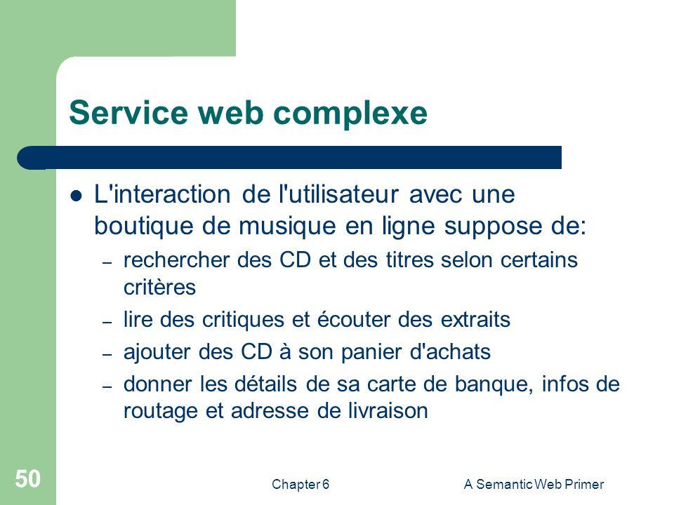 Service web complexe L interaction de l utilisateur avec une boutique de musique en ligne suppose de: