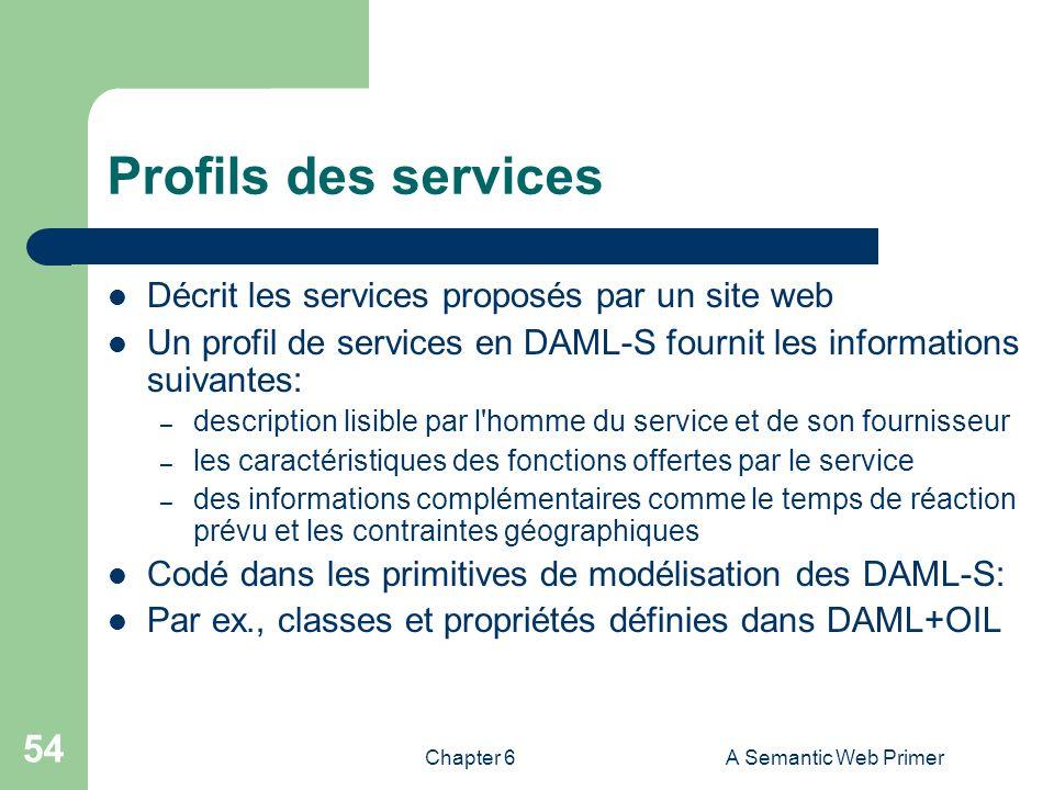 Profils des services Décrit les services proposés par un site web