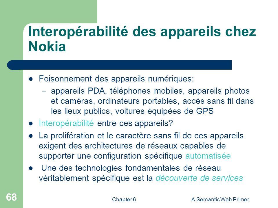 Interopérabilité des appareils chez Nokia