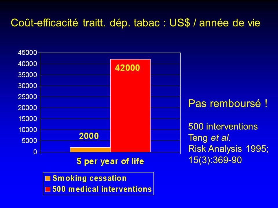 Coût-efficacité traitt. dép. tabac : US$ / année de vie