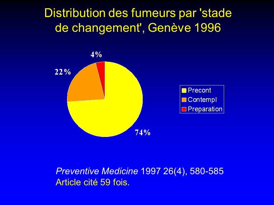 Distribution des fumeurs par stade de changement , Genève 1996