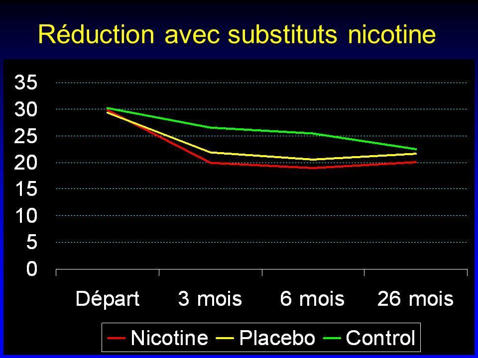 Réduction avec substituts nicotine