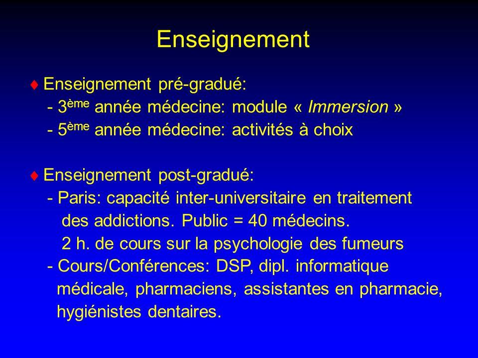 Enseignement Enseignement pré-gradué: - 3ème année médecine: module « Immersion » - 5ème année médecine: activités à choix.