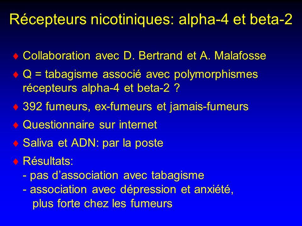 Récepteurs nicotiniques: alpha-4 et beta-2