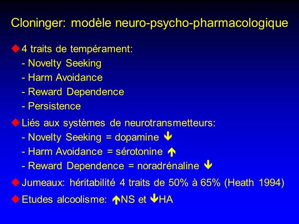 Cloninger: modèle neuro-psycho-pharmacologique