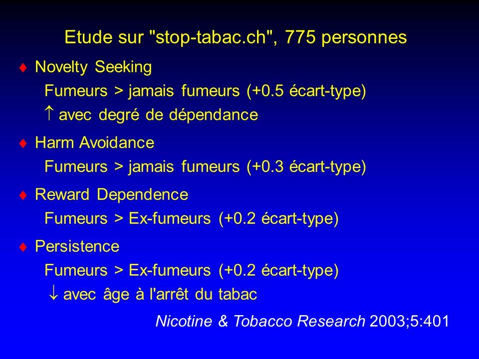 Etude sur stop-tabac.ch , 775 personnes