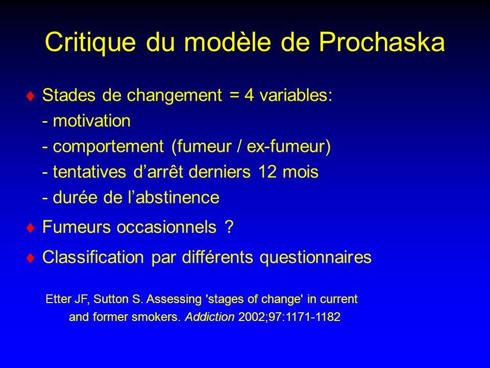 Critique du modèle de Prochaska