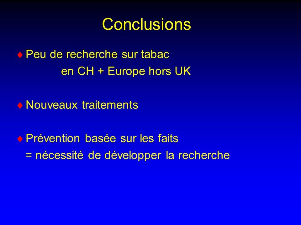 Conclusions Peu de recherche sur tabac en CH + Europe hors UK