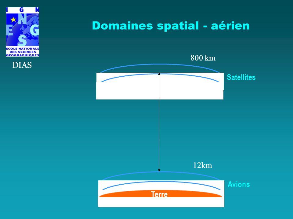 Domaines spatial - aérien