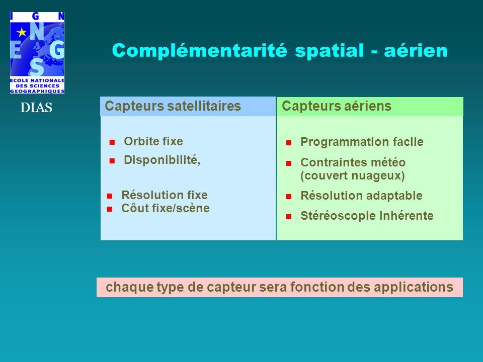 Complémentarité spatial - aérien