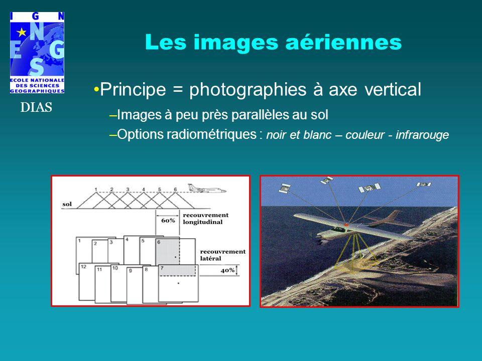 Les images aériennes Principe = photographies à axe vertical