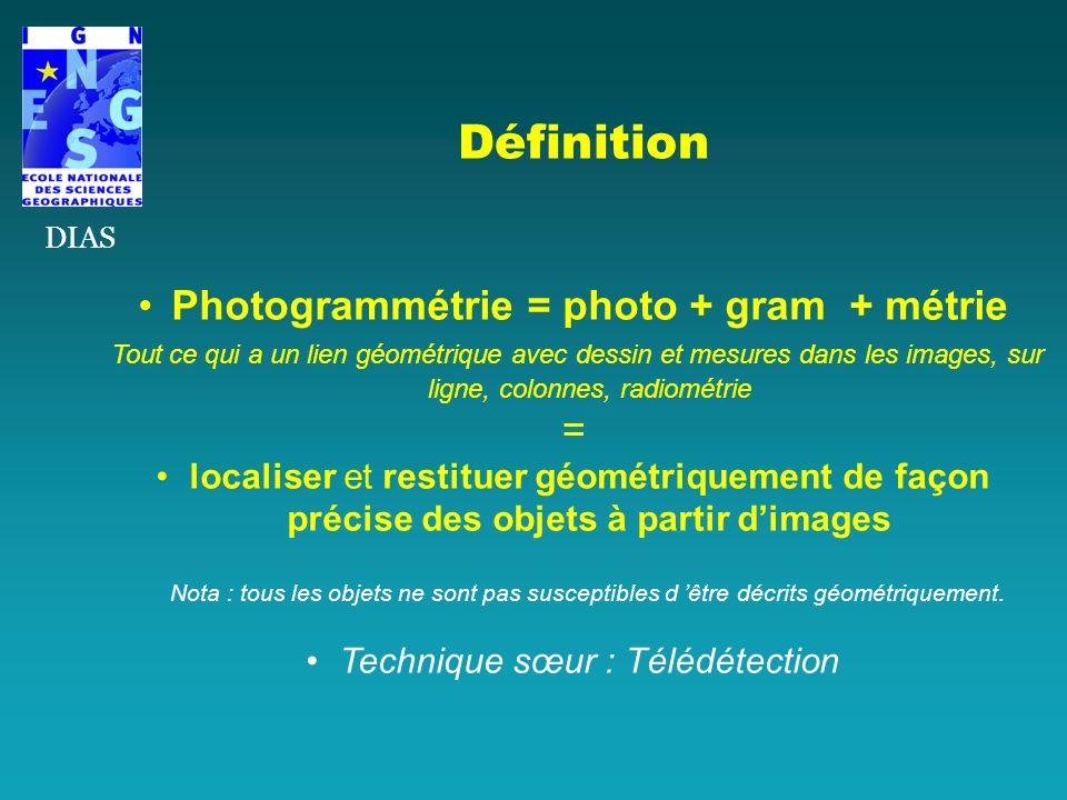 Définition Photogrammétrie = photo + gram + métrie =
