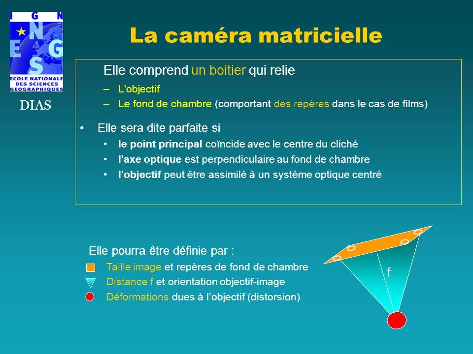 La caméra matricielle Elle comprend un boitier qui relie DIAS f