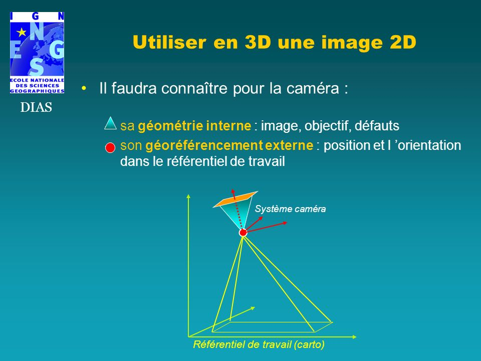 Utiliser en 3D une image 2D
