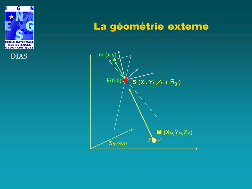 La géométrie externe DIAS S (XS,YS,ZS + R3 ) M (XM,YM,ZM) Terrain