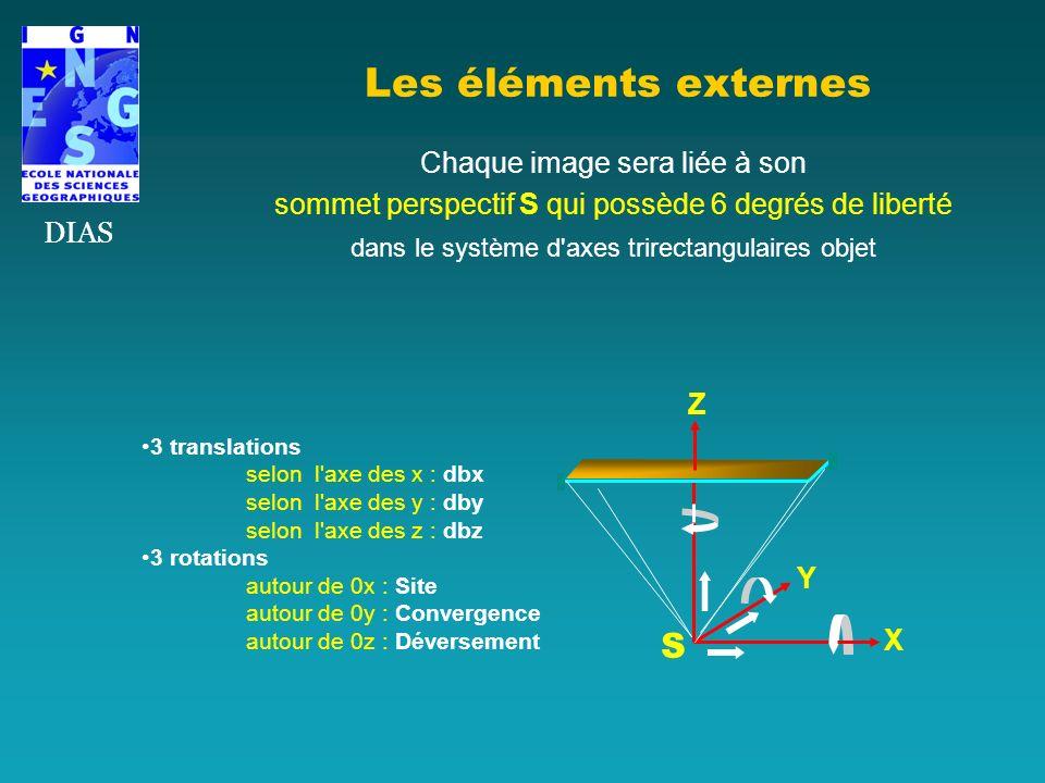 Les éléments externes S Chaque image sera liée à son