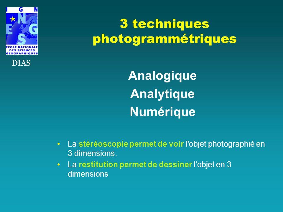 3 techniques photogrammétriques
