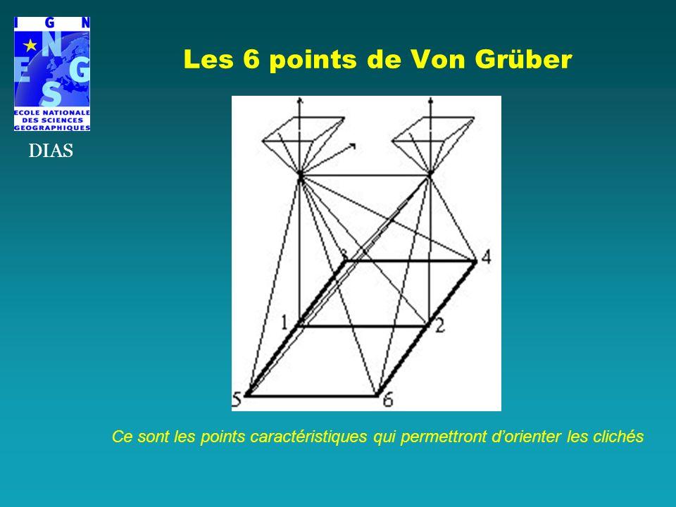 Les 6 points de Von Grüber