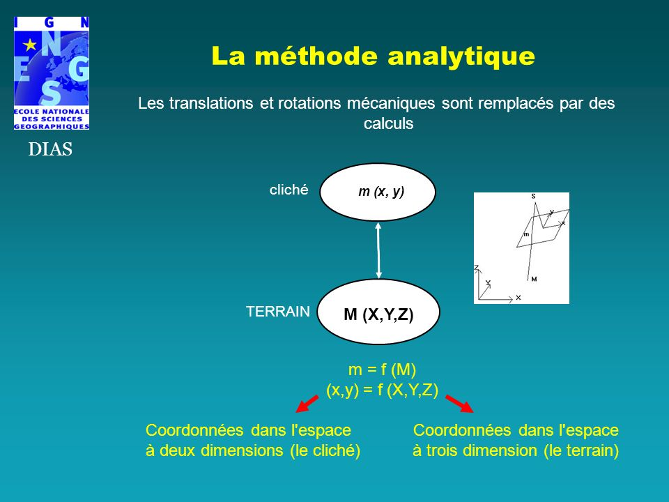 La méthode analytique DIAS