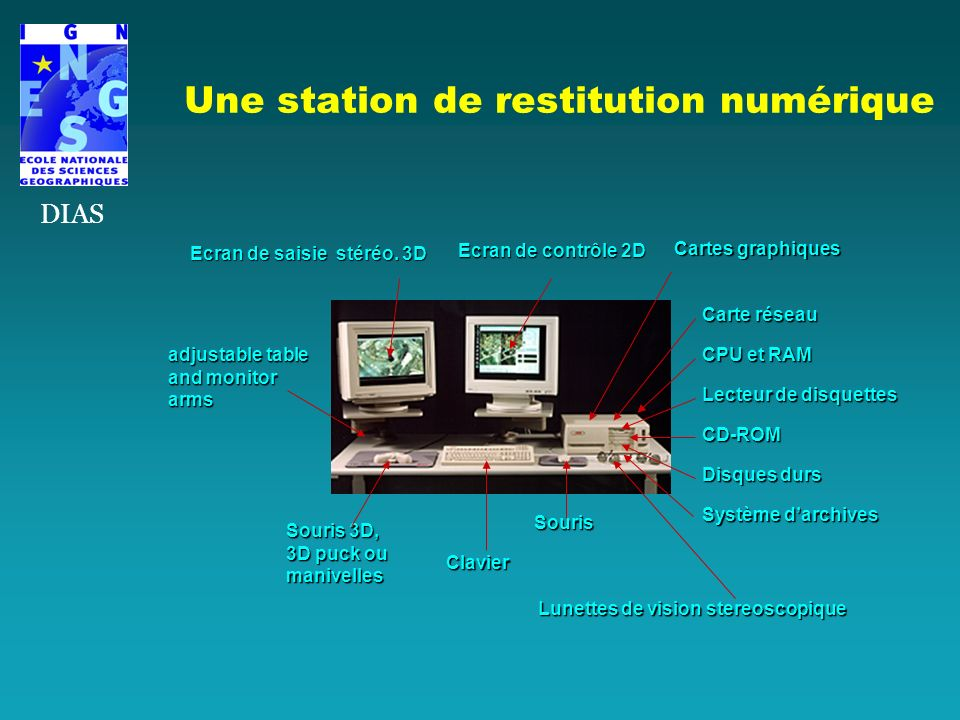 Une station de restitution numérique