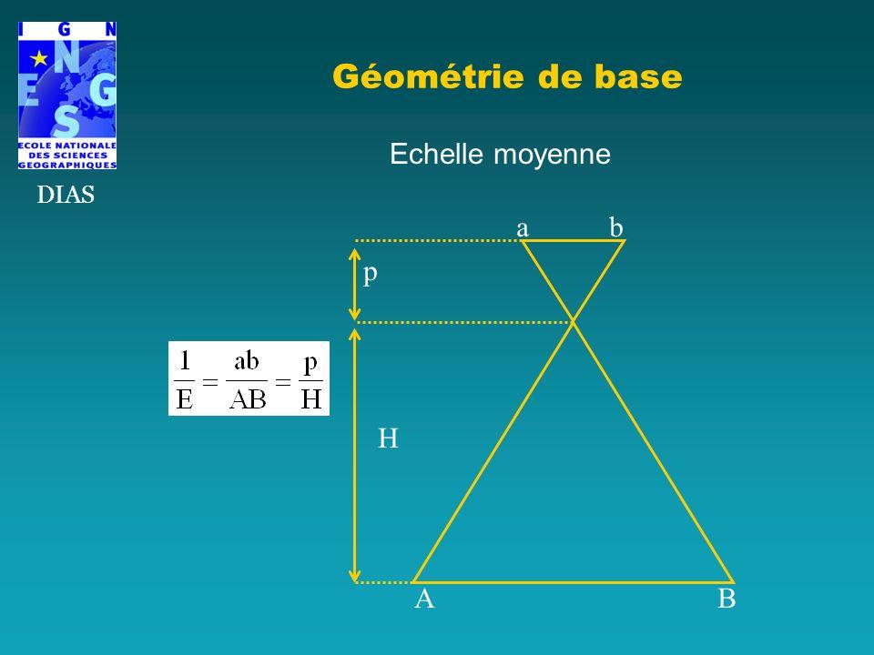 DIAS Géométrie de base Echelle moyenne p H a b A B