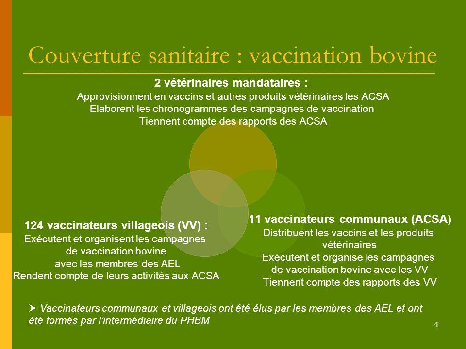 Couverture sanitaire : vaccination bovine