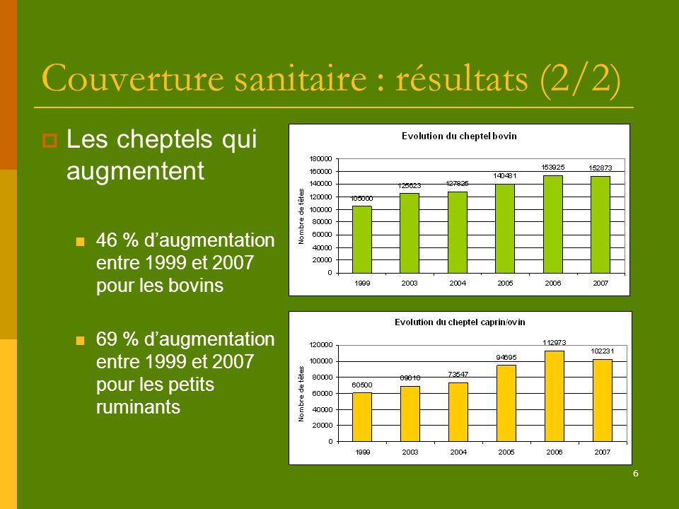 Couverture sanitaire : résultats (2/2)