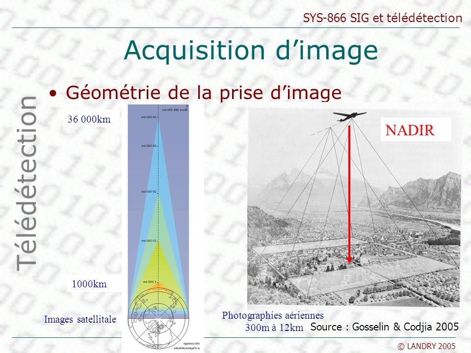 Photographies aériennes 300m à 12km