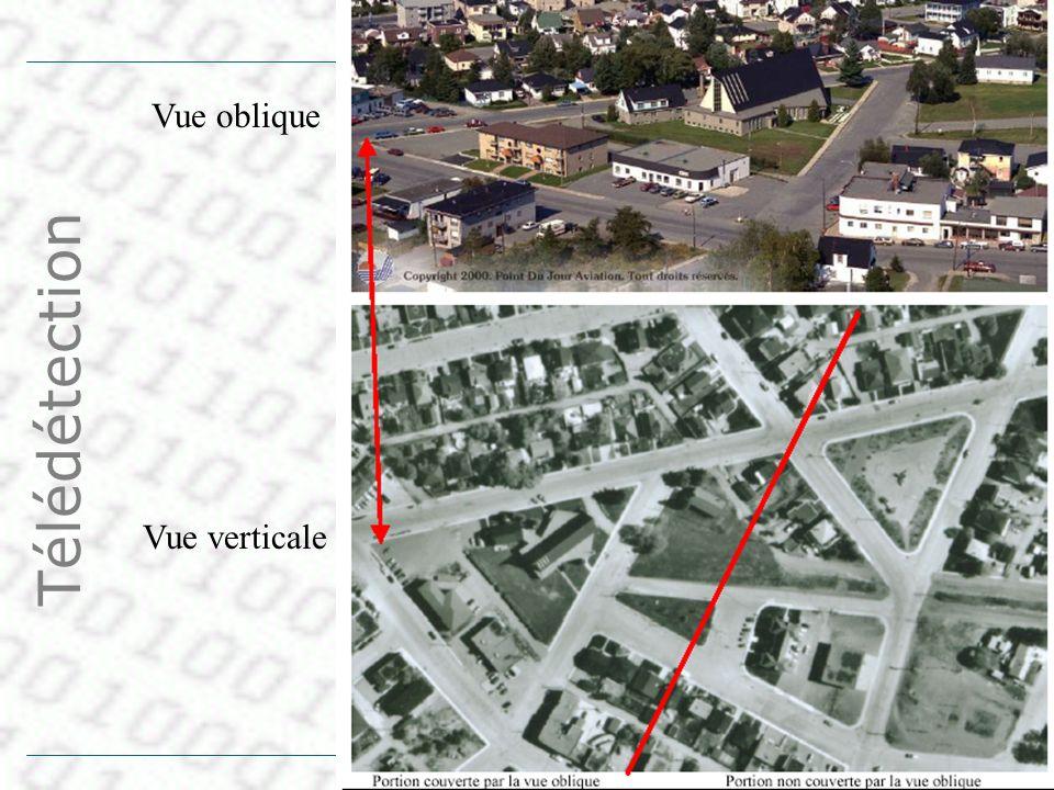 Vue oblique Télédétection Vue verticale Source : CCT
