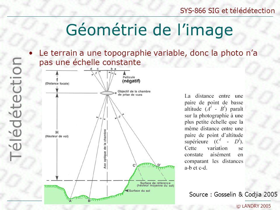 Géométrie de l'image Télédétection
