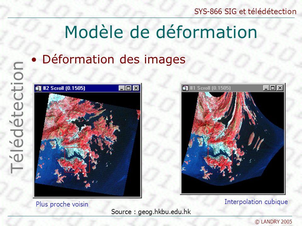 Modèle de déformation Télédétection Déformation des images